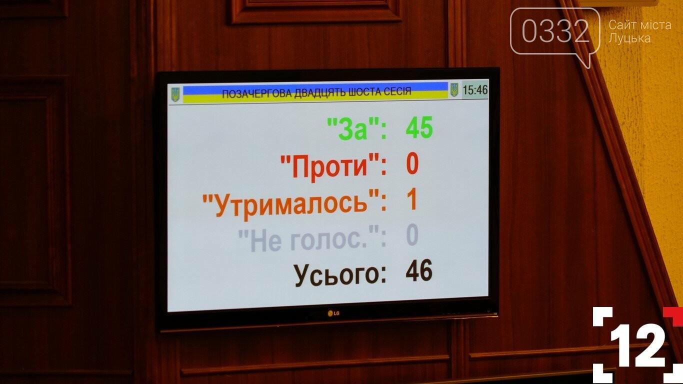 Призначення Погуляйка – помилка: депутати Волиньради звернулися до Зеленського. ФОТО, фото-1