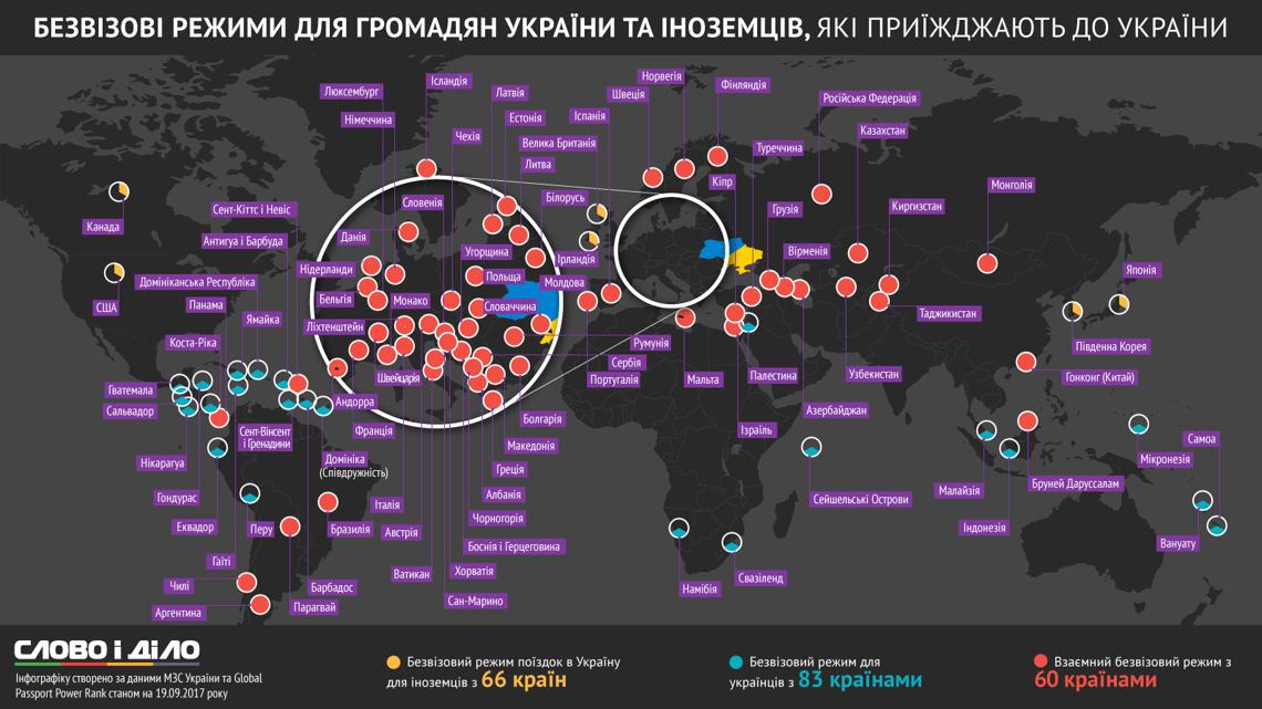 Безвіз : куди можна поїхати українцям , фото-1