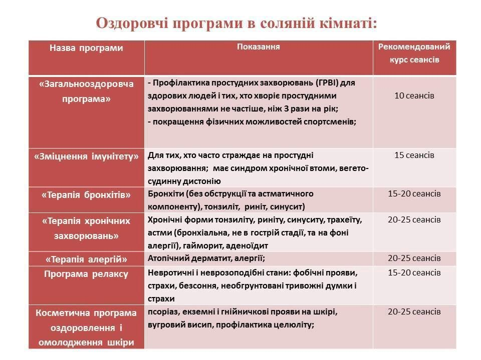 А ви чули про унікальну соляну шахту у місті Луцьку?, фото-2